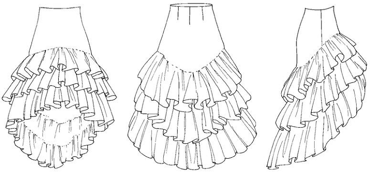 Folkwear Flamenco Dance Dress and Practice Skirt Spanish Mexican ...