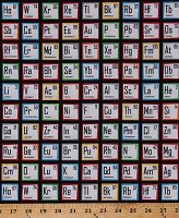 Cotton Periodic Table Elements Atomic Numbers Chemical Elements Chemistry Science Fair Multi Cotton Fabric Print by the Yard (aib-14736-205)